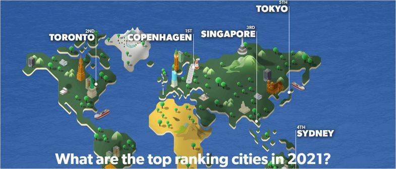 Ky është qyteti më i sigurt në botë për vitin 2021